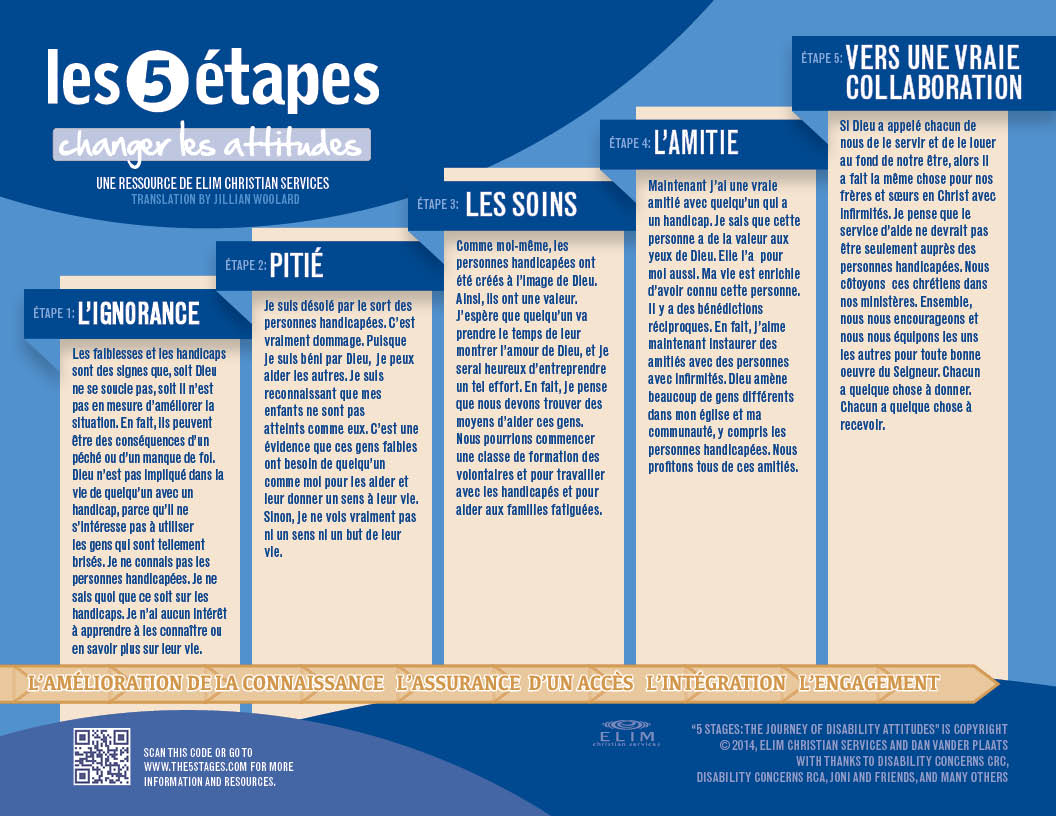 5Stages_French