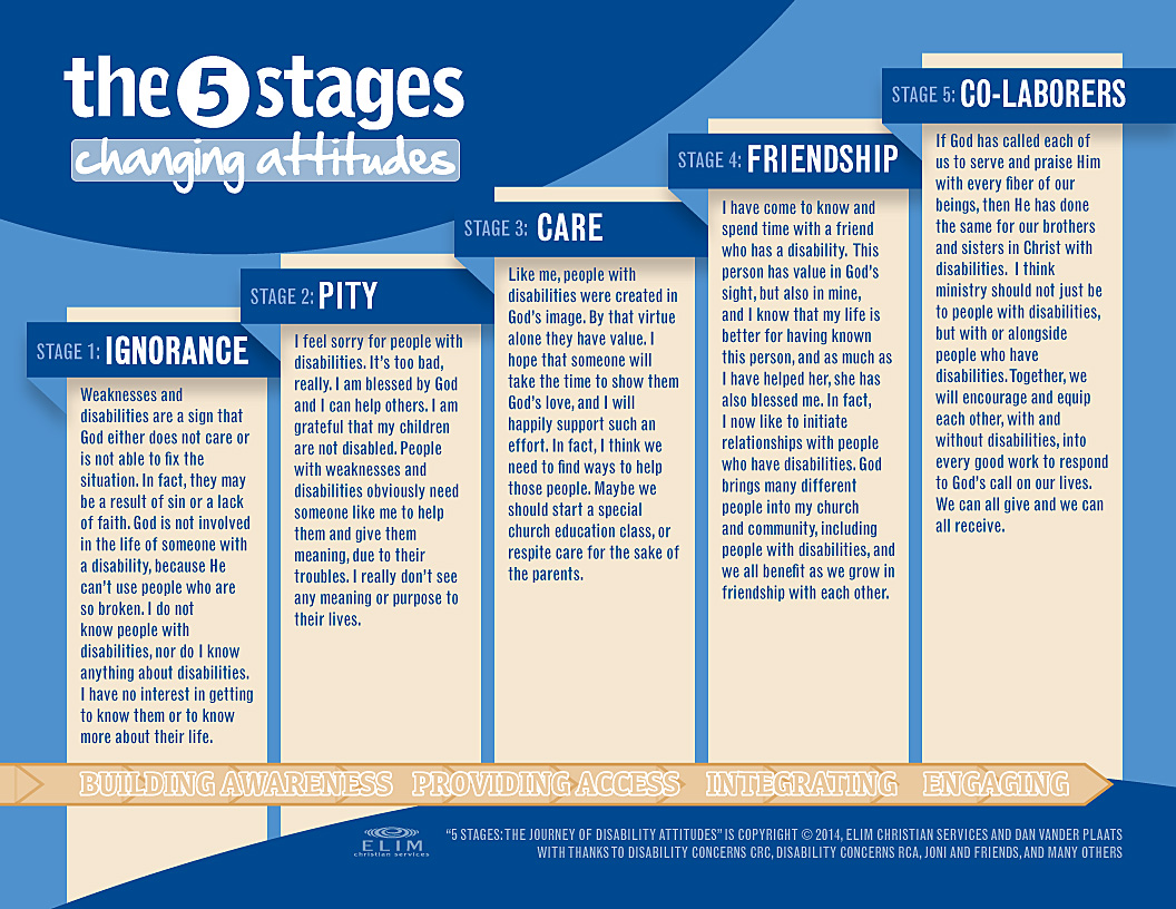 The5Stages_2014IMG